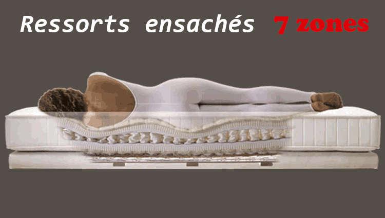 Matelas orthopédiques 7 zones